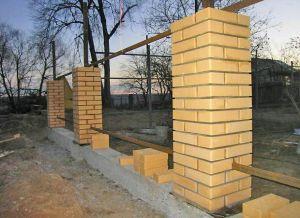 Баня с фундаментом под ключ цена Раменский район